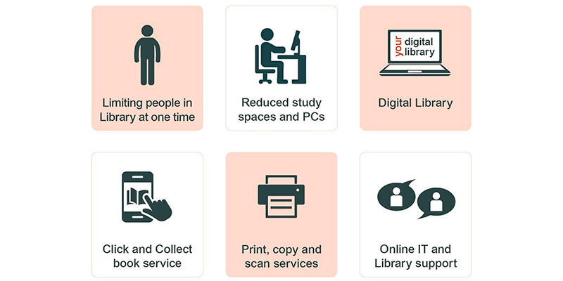 Check Out the Online Services of the Library