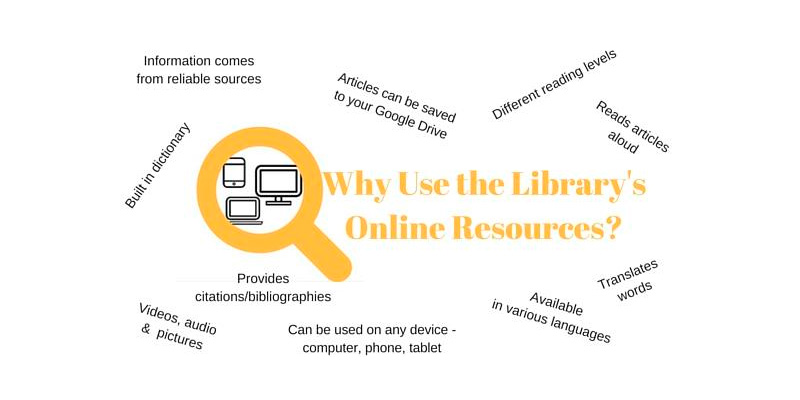 library online services